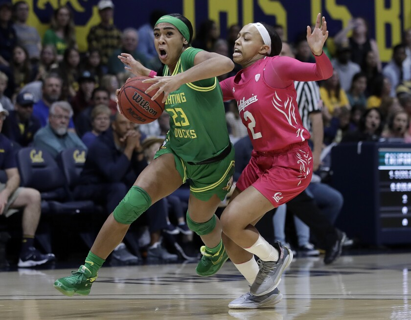 Oregon California Basketball