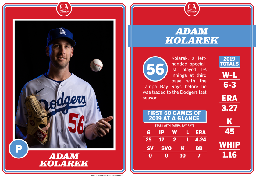 Dodgers pitcher Adam Kolarek.