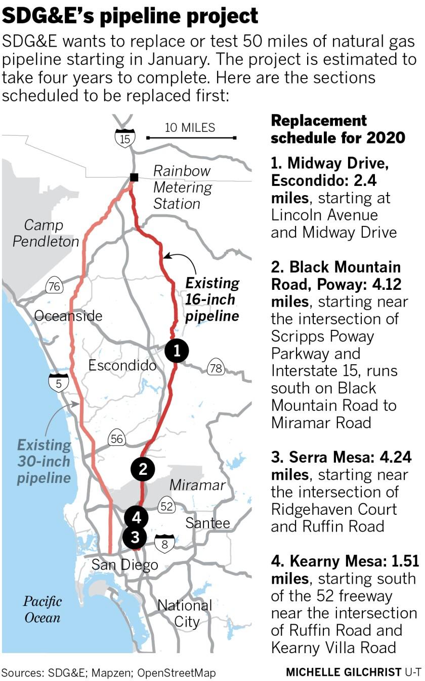 478216-w2-sd-sdge-pipeline-project-2020-update.jpg