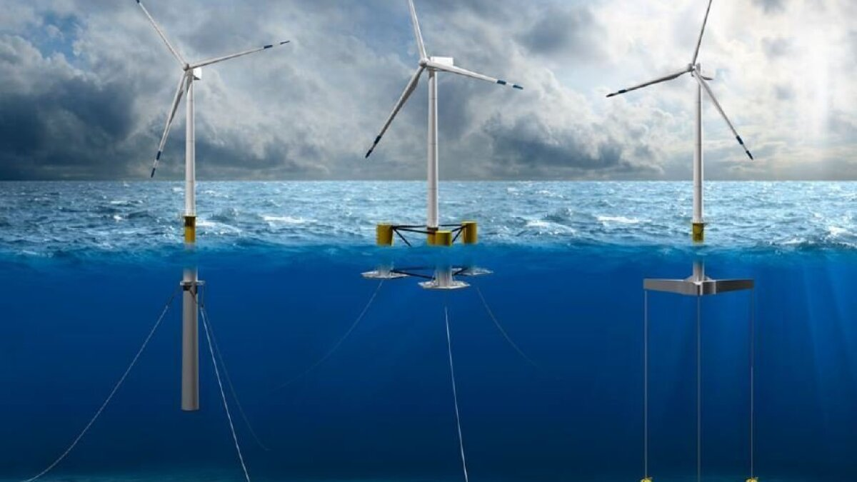 Global Offshore Wind Energy Market Size Study By Component