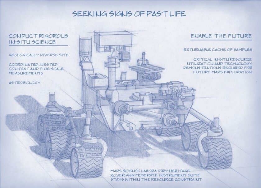 Planning for NASA's 2020 Mars rover envisions a basic structure much like the Curiosity rover, but with new instruments that would seek out signs of past life.