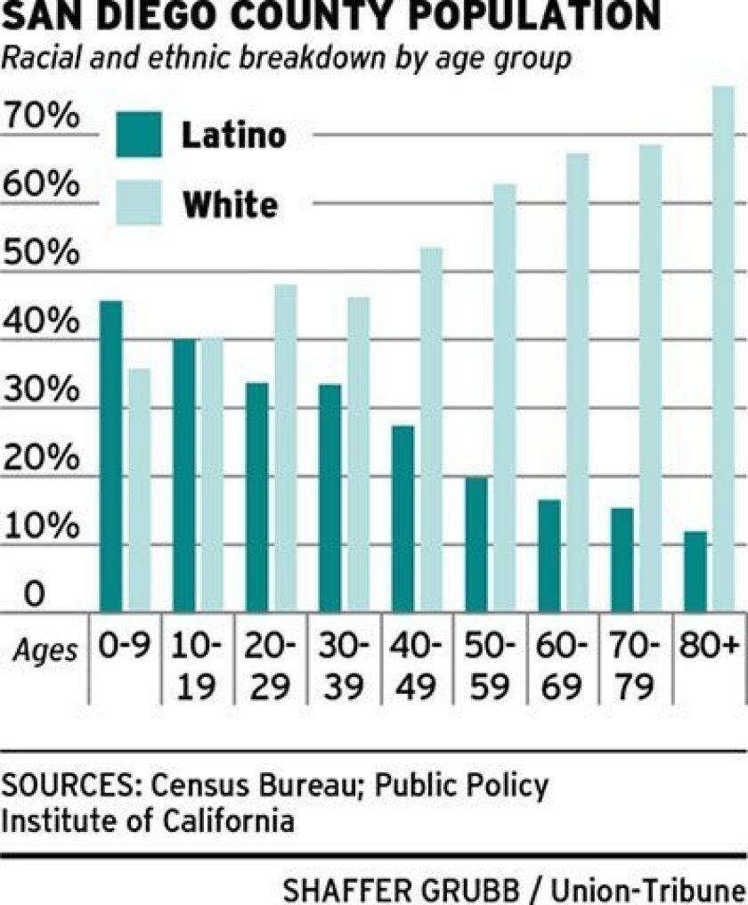 news-ethnicgroups