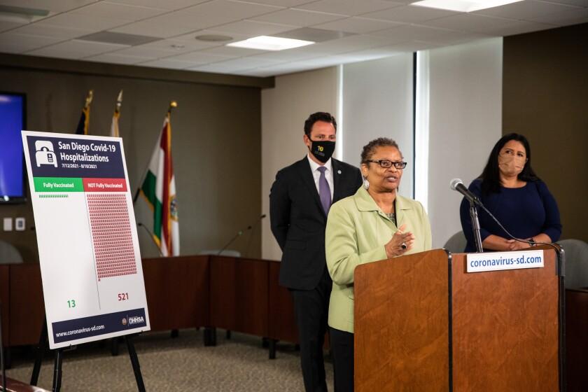 San Diego County Public Health Officer Dr. Wilma Wooten speaks Monday