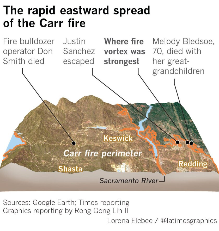 Carr fire spread map