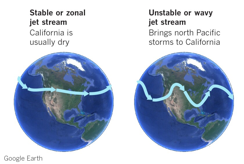 January will end on a dry note in Southern California as the jet stream locks into a zonal pattern