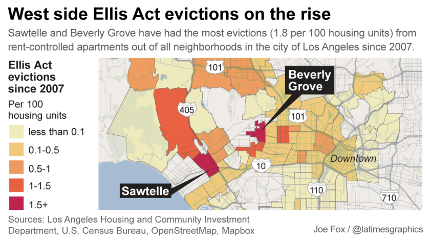 West side Ellis Act evictions on the rise