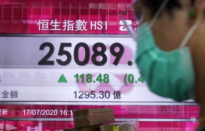 A man wearing a face mask walks past a bank's electronic board showing the Hong Kong share index at Hong Kong Stock Exchange Monday, July 20, 2020. Asian shares were mostly lower Monday as investors cautiously eyed the summit of European leaders discussing the pandemic crisis and coronavirus cases continued to soar in the U.S.(AP Photo/Vincent Yu)