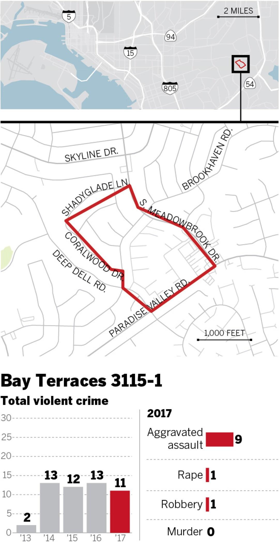 sd-id-g-neighborhood-crime-bay-terracesWEB-01.jpg