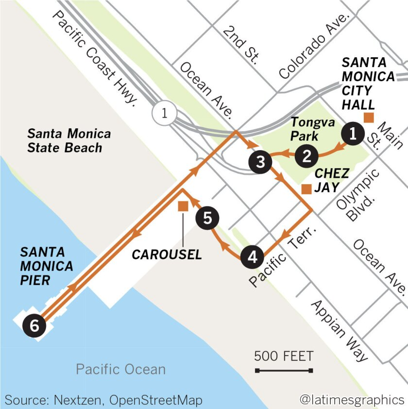 Santa Monica park and pier.
