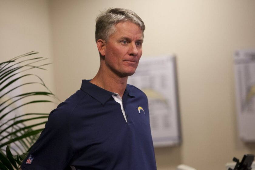 San Diego Chargers Head Coach Mike McCoy at Chargers Park.