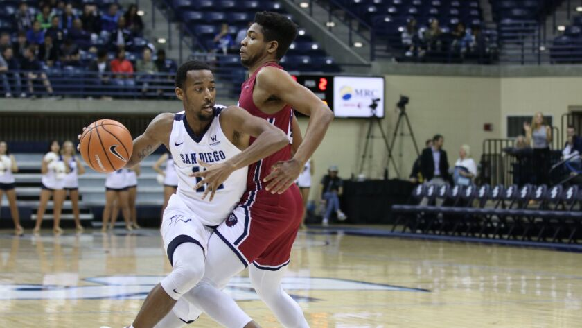 Sophomore forward Juwan Gray drives to the basket during the Toreros' win over Loyola Marymount.