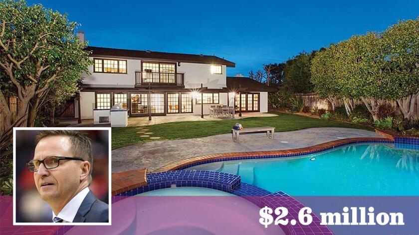 Hot Property   Scott Brooks