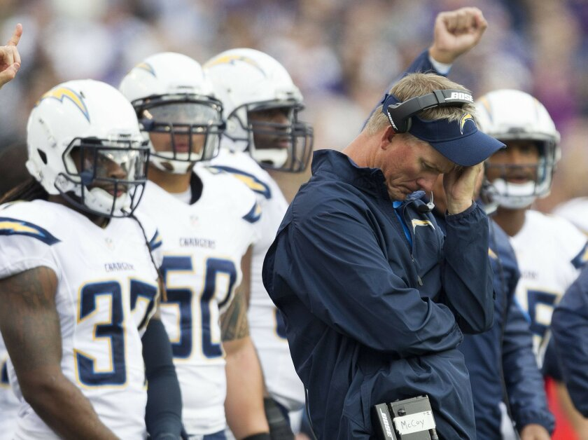 San Diego Chargers vs. Baltimore Ravens at M&T Bank Stadium.  Chargers head Coach Mike McCoy reacts to a call in the second quarter.