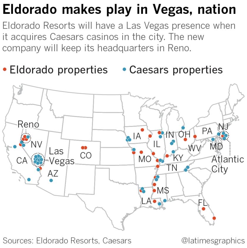 la-fi-eldorado-resorts-buys-caesars-las-vegas-web-20190624