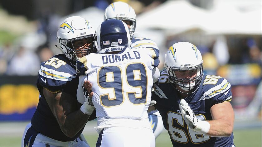 Los Angeles Chargers center Mike Pouncey (53) and guard Dan Feeney (66) defend Los Angeles Rams defe