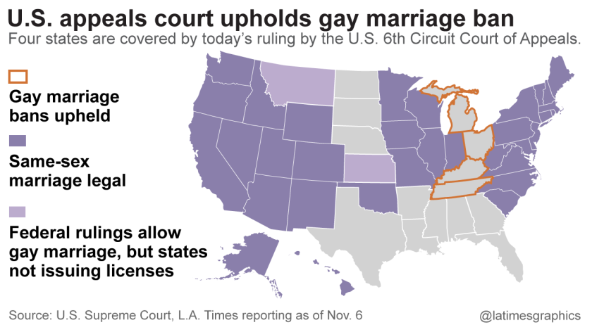 State of gay marriage in the U.S.