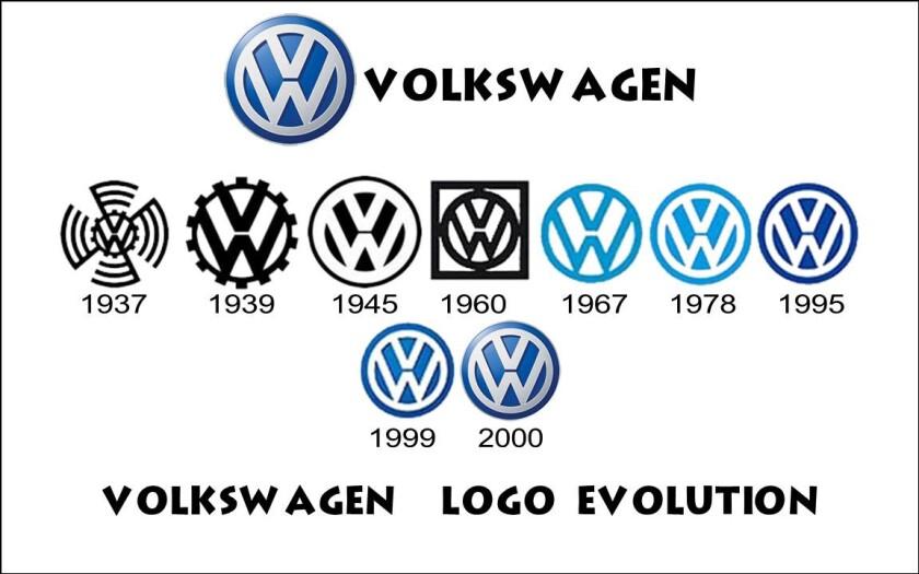 evolucion del logo de VW.jpeg