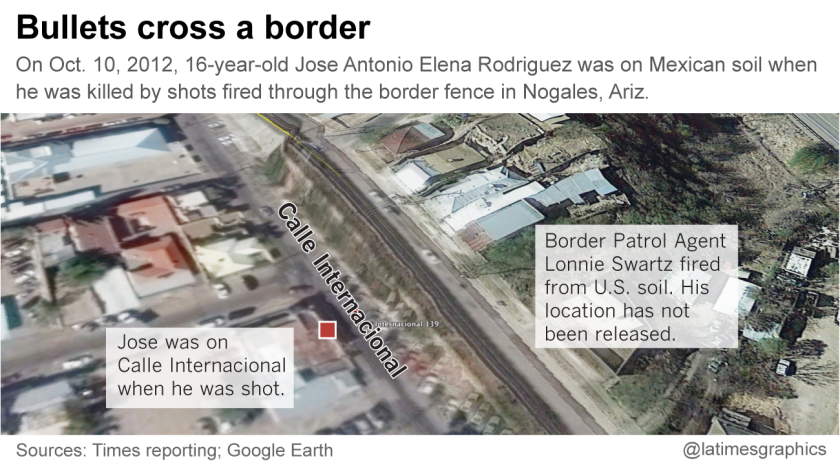 Bullets cross a border