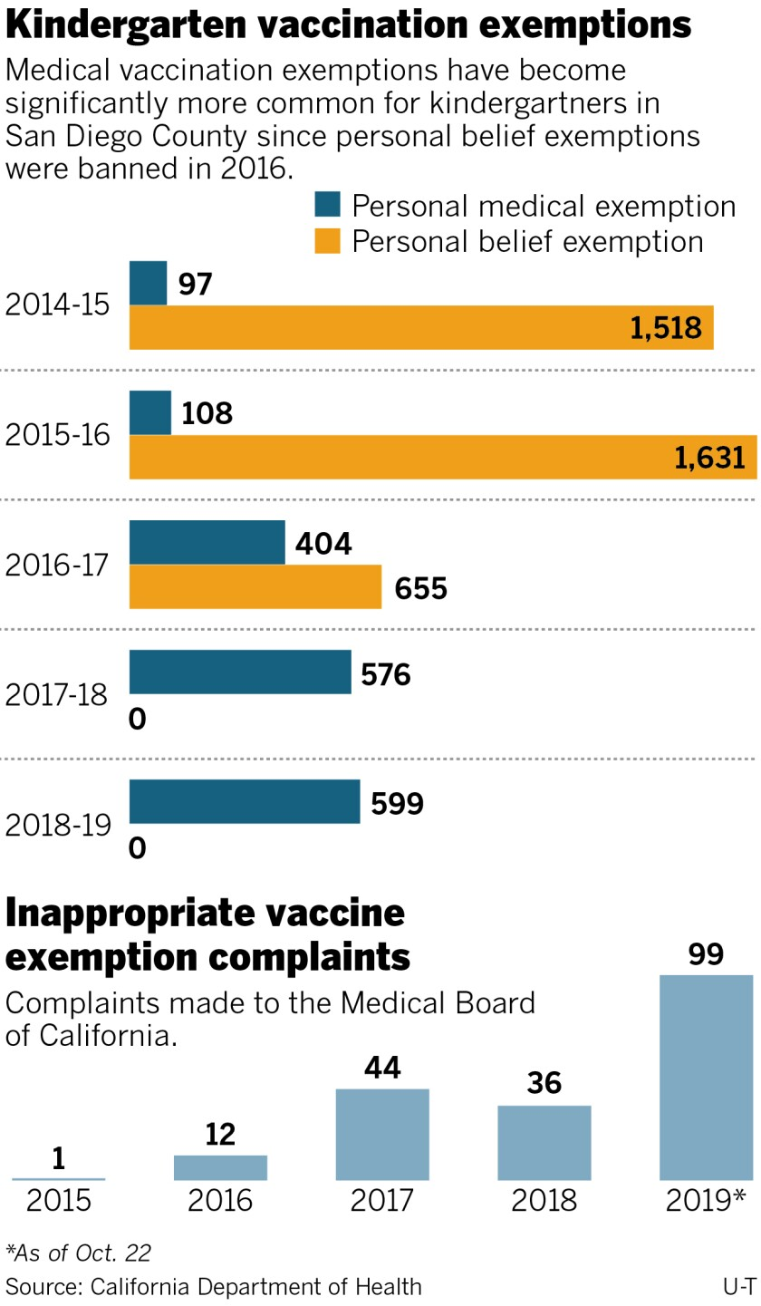 470387-w1-sd -me-g-vaccination-exceptions.jpg