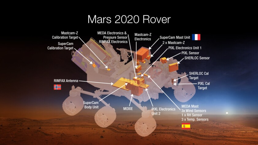 NASA has announced the suite of instruments aboard the Mars 2020 rover. The successor to Curiosity will look for habitable environments and signs of life on the Red Planet.