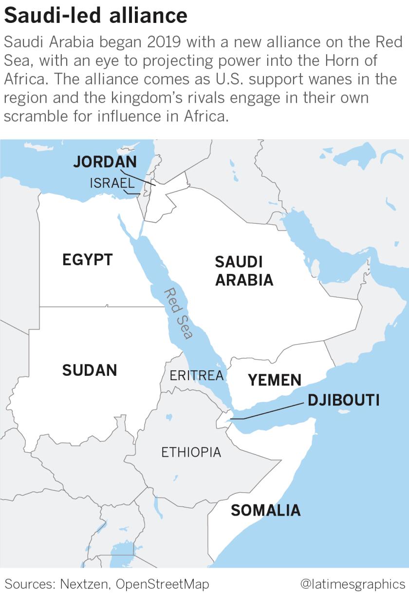 Saudi-led-alliance