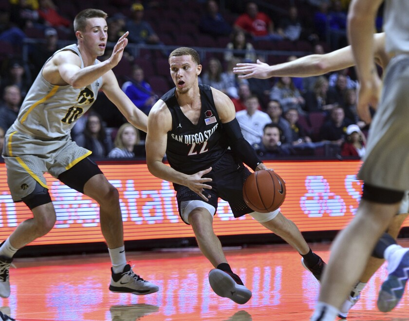 San Diego St Iowa Basketball