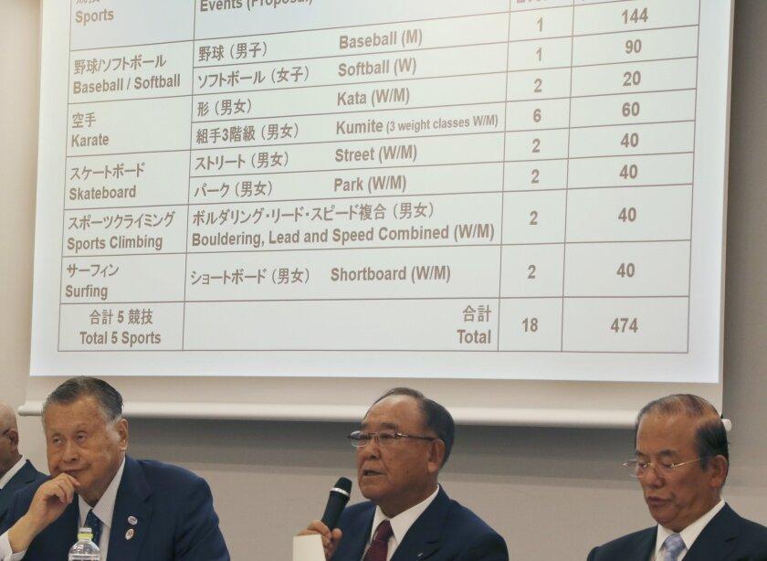 Tokyo 2020 Olympics honorary president Fujio Mitarai, center, announces Japan's proposed additional sports as organization President Yoshiko Mori, left, and CEO Toshiro Muto listen on Sept. 28.
