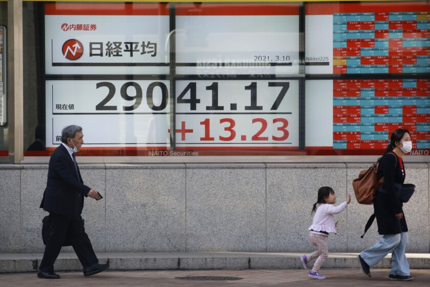People walk by an electronic stock board of a securities firm in Tokyo, Wednesday, March 10, 2021. Shares are higher in Asia after gains for major tech companies powered a 3.7% surge in the Nasdaq, the largest jump for the index in four months. (AP Photo/Koji Sasahara)