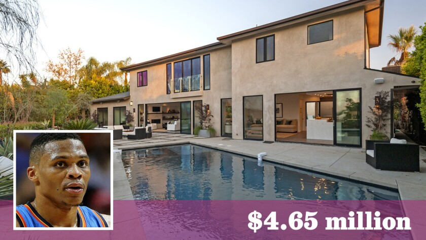 Hot Property | Russell Westbrook