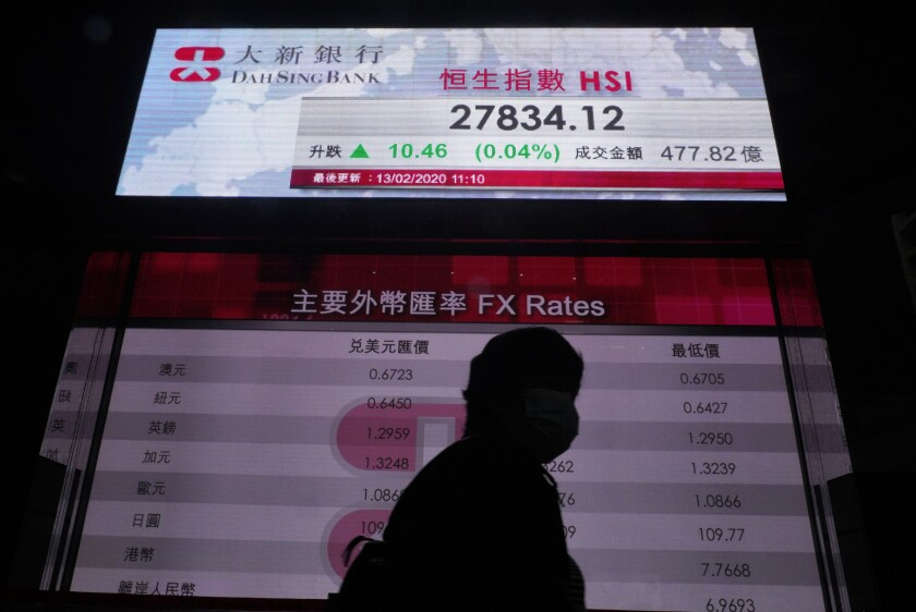 A woman walks past an electronic board showing Hong Kong share index outside a local bank in Hong Kong, Wednesday, Feb. 13, 2020. (AP Photo/Vincent Yu)