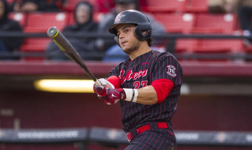 San Diego State outfielder Chad Bible hit his team-high seventh home run for the Aztecs.