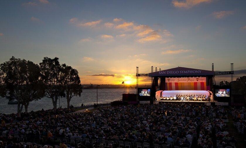The San Diego Symphony Summer Pops at Embarcadero Marina Park South