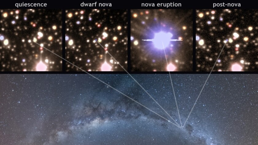 These images show the stages in a nova life cycle. Scientists have tracked a binary star system whose white dwarf went nova in 2009.