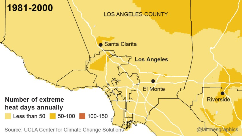 Much of L.A. County saw fewer than 50 days of extreme heat days in the 1980s and 1990s.