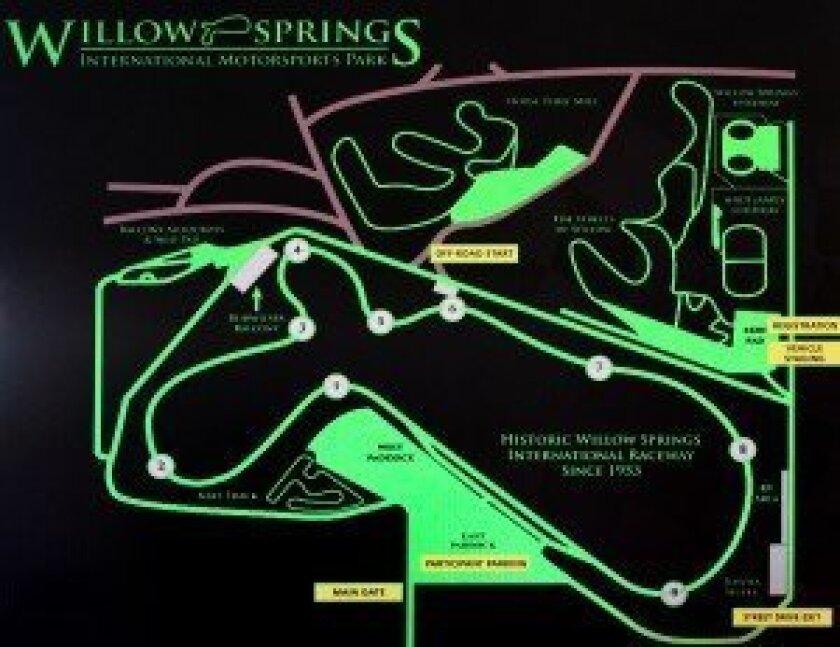 Willow Springs Raceway
