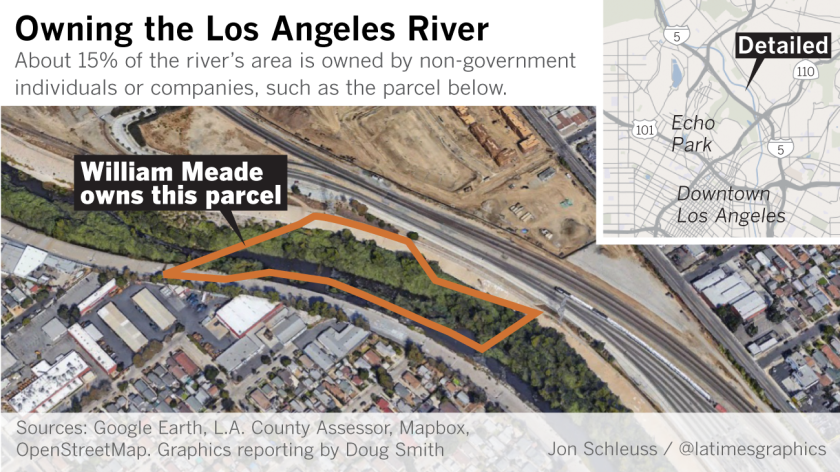 la-me-g-river-owners-meade-20160604