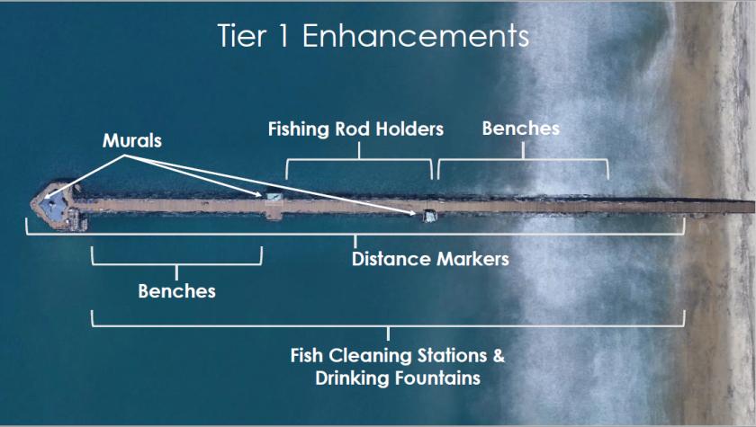 IB Pier Tier 1.PNG