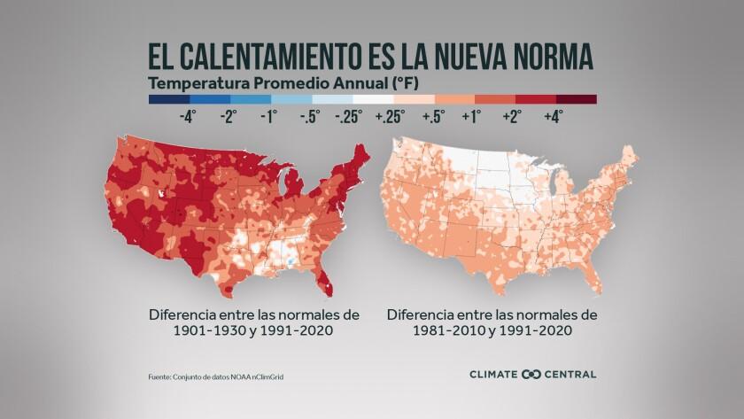 el calentamiento se está acelerando con el cambio climático.