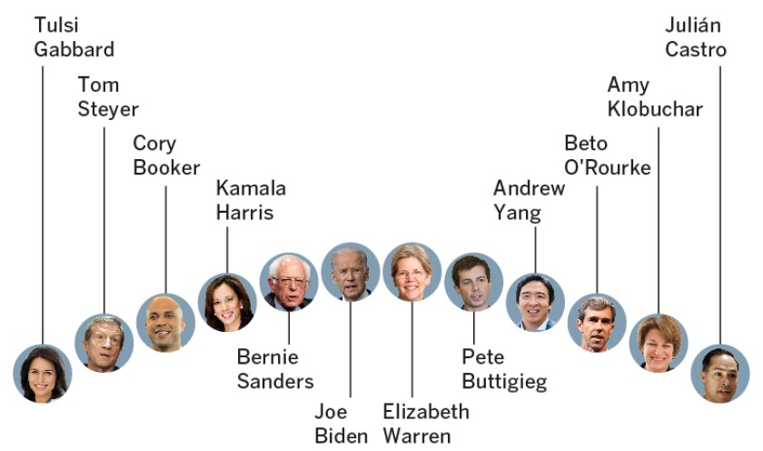 A photo illustration of the 12 candidates in the October debate, in order of their positions on the stage, left to right: Tulsi Gabbard, Tom Steyer, Cory Booker, Kamala Harris, Bernie Sanders, Joe Biden, Elizabeth Warren, Pete Buttigieg, Andrew Yang, Beto O'Rourke, Amy Kolbuchar and Julián Castro.