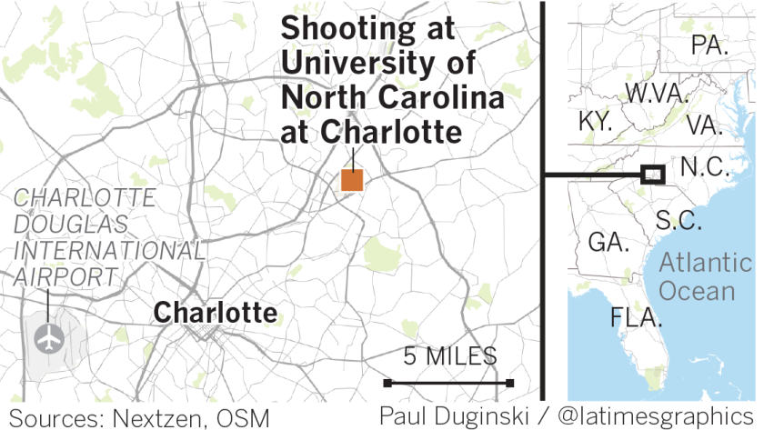 Shooting in Charlotte