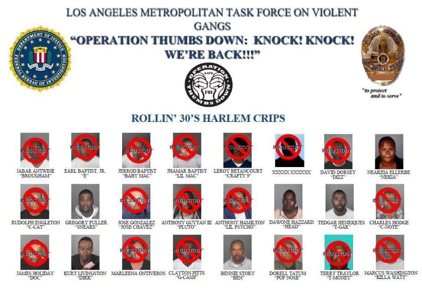 More than 20 alleged gang members and associates of the Rollin' 30s Harlem Crips are facing drug distribution charges.