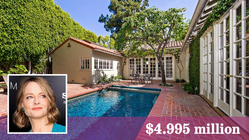 Hot Property | Jodie Foster