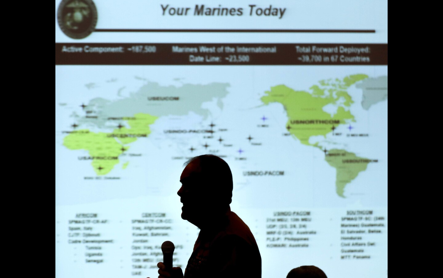 Marine Corps Commandant General Robert B. Neller addresses the San Diego Military Advisory Council (SDMAC), during a stop at Naval Base Point Loma.