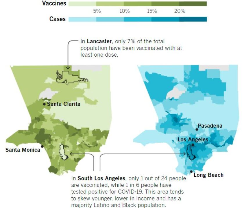 Maps of L.A. County case and vaccination rates. In South L.A., only 1 in 24 people is vaccinated; 1 in 6 has tested positive.