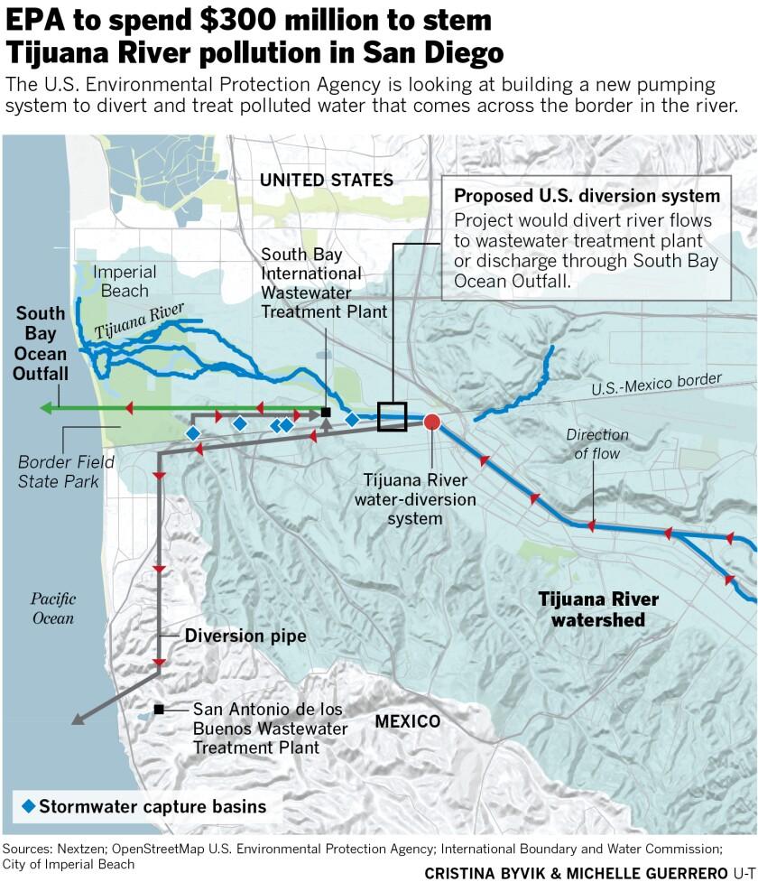 Tijuana River watershed map