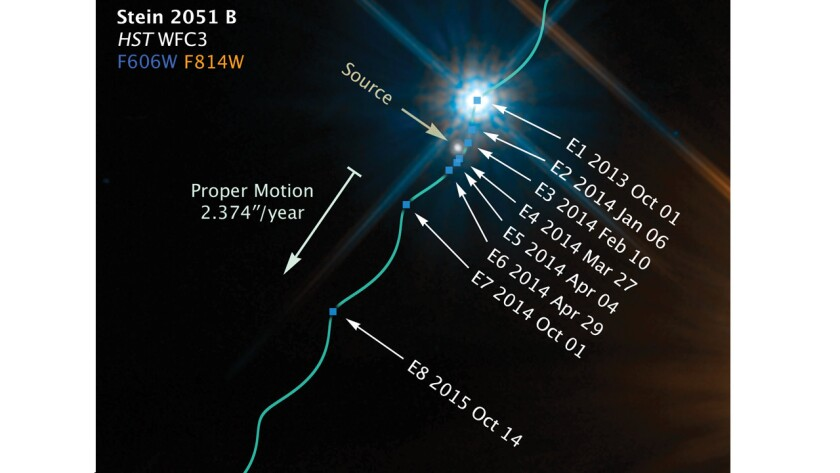 Astronomers made their observations of the white dwarf and the faint background star over a two-year