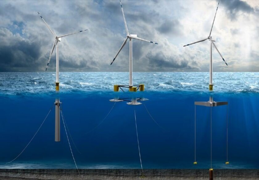 An illustration of potential designs for floating offshore wind projects, which need to be developed in order to generate wind energy off the coast of California and other states along the Pacific Ocean.