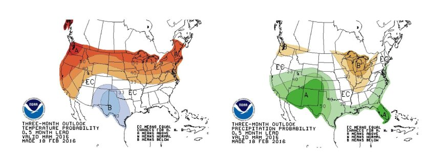 These images provided by National Oceanic and Atmospheric Administration's (NOAA) Climate Prediction Center shows the three-month outlook for outlook temperature probability, left, and the three-month outlook for precipitation probability. Meteorologists see signs that the super El Nino is weakening ever so slightly, but caution that it will be months before people in the Americas will feel that. The World Meteorological Organization said Thursday, Feb. 18, 2016, that El Nino, a warming of the Pacific that changes weather worldwide, has passed its peak based on specific temperature, wind, and atmospheric pressure conditions. (National Oceanic and Atmospheric Administration's Climate Prediction Center via AP)