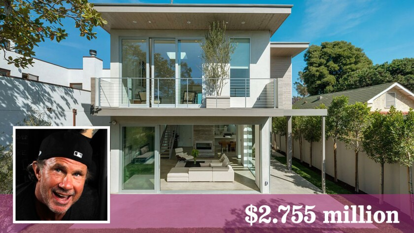 Hot Property: Chad Smith