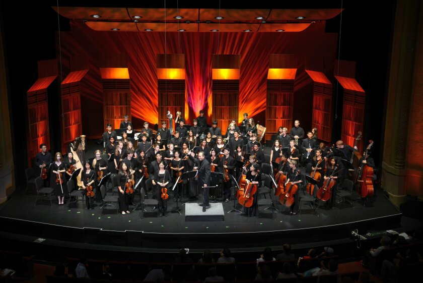 Mainly Mozart Youth Orchestra